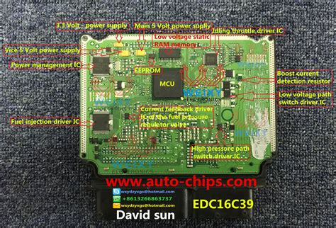 The Inner Board Functional Diagram For Edc16c39 Www.auto