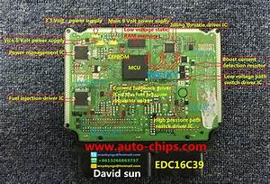 The Inner Board Functional Diagram For Edc16c39  Auto