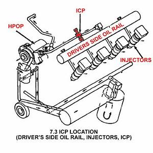 97 Ford F 350 7 3 Diesel Engine Diagram