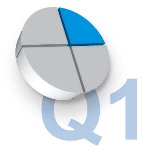 Business Quarters Quarter 1 Reflection