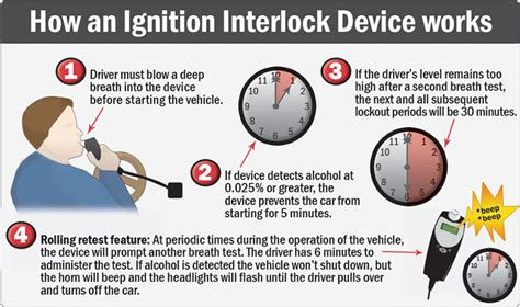 Alkohol Interlock System ignition interlock installation matt s mobile