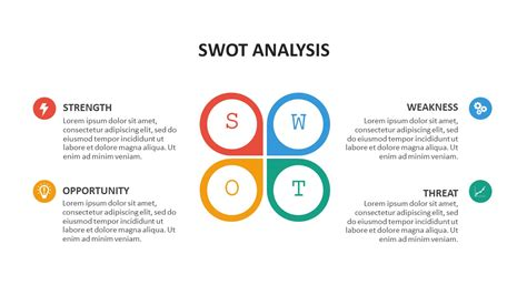 swot analysis template ppt swot analysis flat powerpoint template