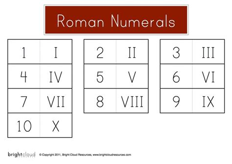 romans catalog phone number numerals chart from teachersparadise image gallery numeral numbers 1 20