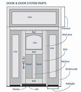 30 Exterior Door Parts Diagram