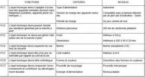 Diagram  Techno 3eme Diagramme Pieuvre Full Version Hd