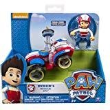 Paw Patrol Rc Boat by Remote Play Vehicles Toys