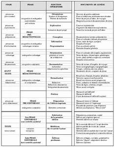 Temps De Garde Des Papiers : item articles en ligne ~ Gottalentnigeria.com Avis de Voitures