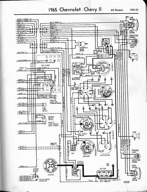 All Generation Wiring Schematics Chevy Nova Forum