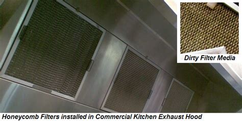 Are Your Kitchen Hood Filters Fully Compliant?   Airepure