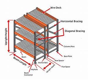 Pallet Rack System Components
