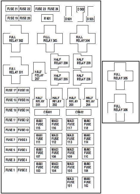 1998 Ford F 150 4x4 Fuse Box by 1997 2004 Ford F150 Fuse Box Diagram 187 Fuse Diagram