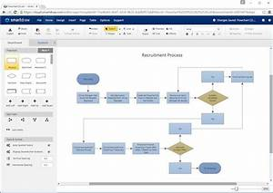 17 Top Flowchart And Diagramming Software For Mac