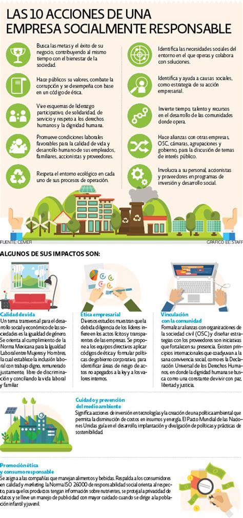 las 10 acciones de una empresa socialmente responsable