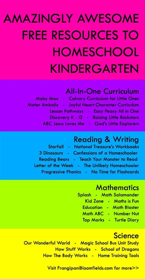 25 best ideas about preschool curriculum free on 666 | 9d43ebd9db97c18a9aecc400c43762f4