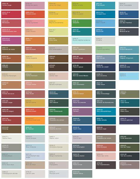 couleurs tendances 2015 sico animaux