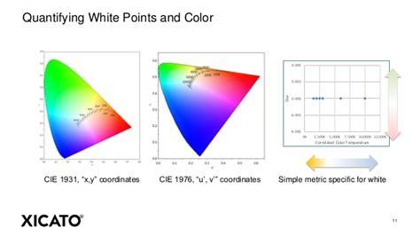Color Consistency