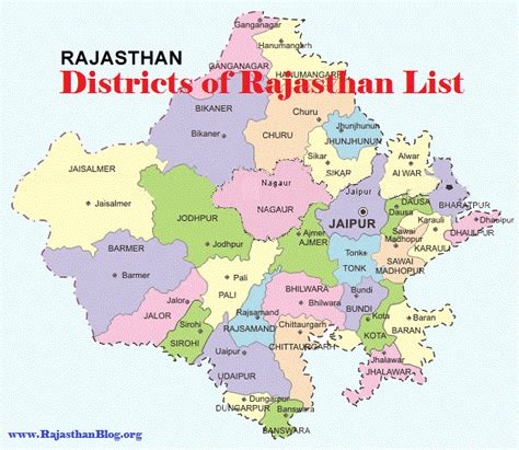 districts  rajasthan list districts  rajasthan