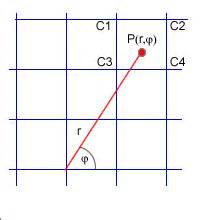 Splines Berechnen : radontransformation ber dft berechnen ~ Themetempest.com Abrechnung