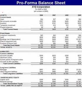 Financial Balance Sheet Template Pro Forma Balance Sheet