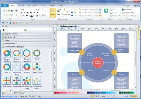 create market analysis diagrams  examples  templates