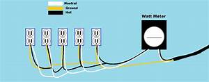 How To Wire A Plug Outlet