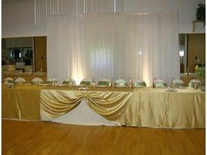Party Patter: 50th Wedding Anniversary Ideas Bradenton
