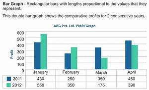 What Is A Bar Graph In Statistics