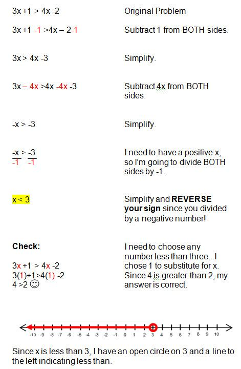 Solving Linear Inequalities Worksheet Homeschooldressagecom
