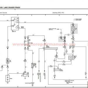 Clark Forklift Wiring Diagram Free