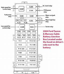 99 Mercury Sable Fuse Box
