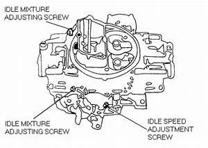Holley 4150 Manual Choke Diagram