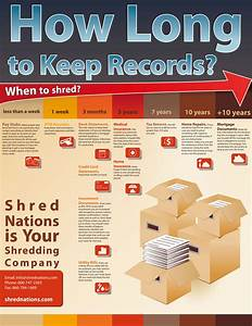 Personal Record Retention Chart Keeping Up On Personal Records Retention
