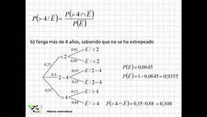 13 Problemas De Diagrama De  U00e1rbol I
