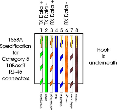 Rj45 Wiring Diagram Cat5 Cat 5 Cable by Simple Rj45 Db9 Cisco Console Cable 2