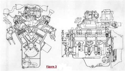 The Function Of Car Engine And