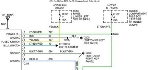 Premium Radio Wiring Diagram 1996 Ford F 150 by Stereo Wiring Six Cylinder Two Wheel Drive Automatic My