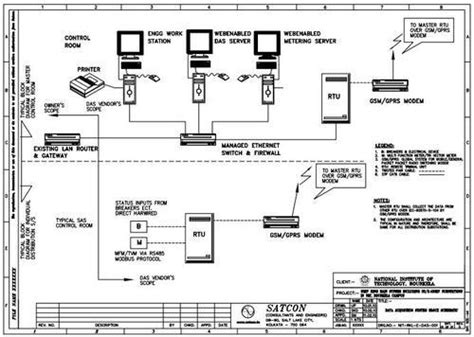 Block Diagram Drawing by Scada Block Diagram View Specifications Details By
