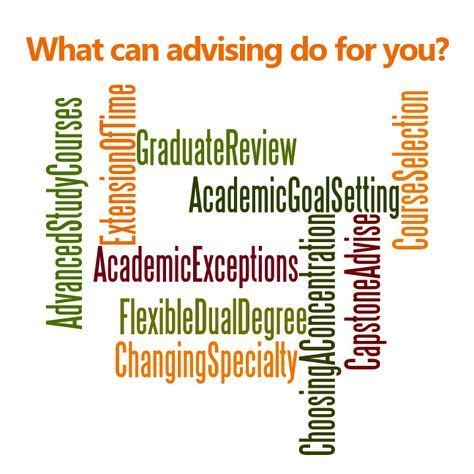 academic advising images higher education