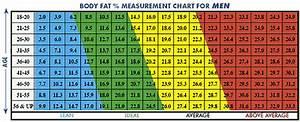 Bmi Charts - Weightloss