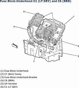 Fuse Box Diagram 2003 Gmc Yukon Interior Html