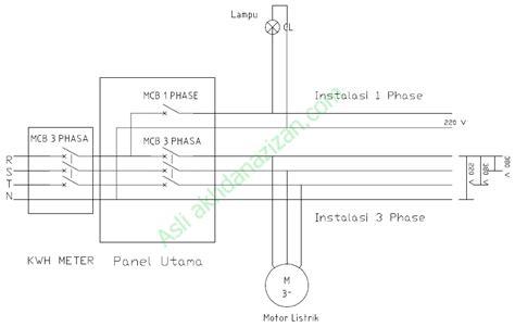 instalasi listrik 3 phase dan perencanaannya