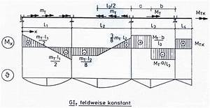 Torsion Berechnen : abb 3 seil bzw querkraftanalogie ermittlung der torsionsmomente m x und der verdrehung j ~ Themetempest.com Abrechnung