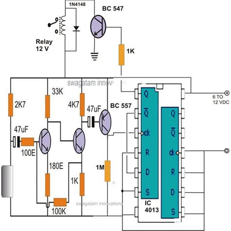 Understanding Pin Outs Specifications
