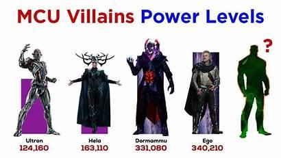 Mcu Villains Power Levels