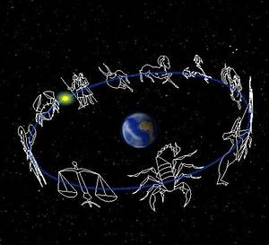 Find constellations of the zodiac | Tonight | EarthSky
