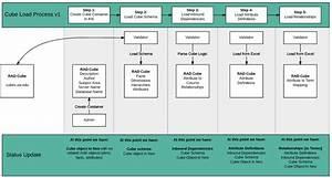 Lucidchart Database Diagram