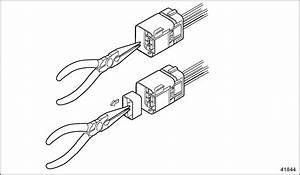 Cable Splicing Tools