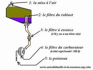 Mettre De L Essence Dans Un Diesel Pour Nettoyer : peugeot 104 r paration peugeot mobylettes forum scooters et 125 ~ Medecine-chirurgie-esthetiques.com Avis de Voitures