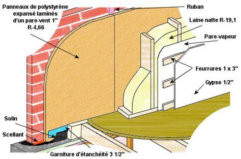 entreprise de plomberie noisy le grand 224 issy les moulineaux tarif horaire batiment installation