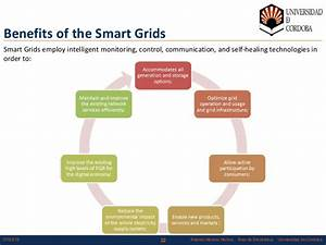 Looking forward to Smart Grids